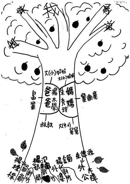 101W5103楊詠婷 (4)