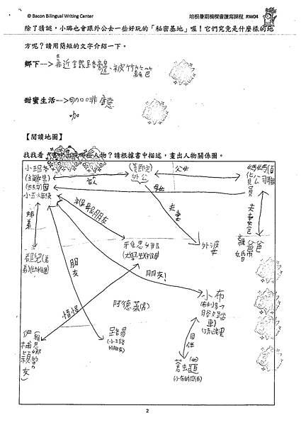 101RW04周震桓 (2)