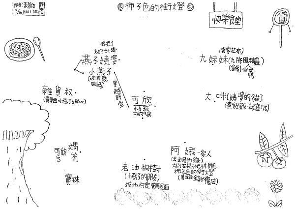 101RW11李蕙佑