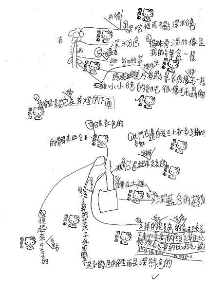 101W3206方怡雯 (3)