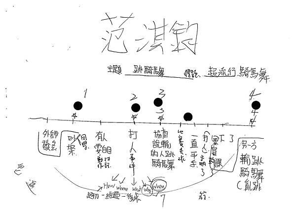 101W6209范淇鈞 (4)