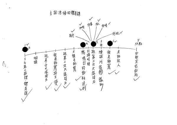 101W6209陳永恩 (3)