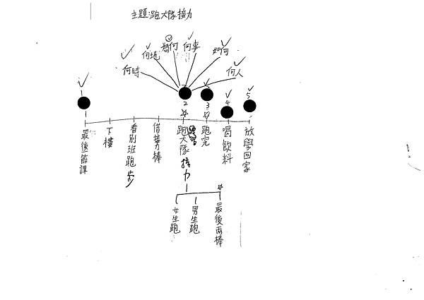 101W6209陳永惠 (3)