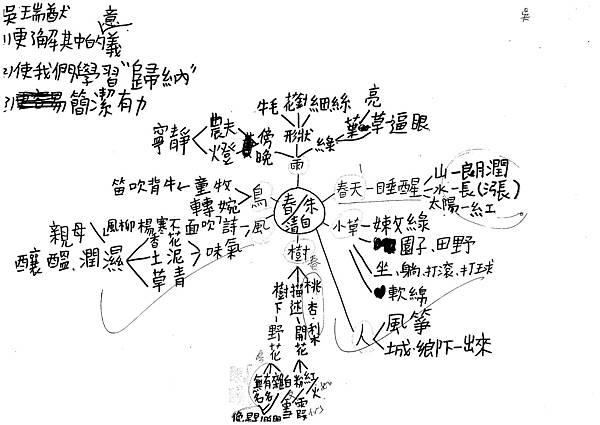101WA304吳瑞猷 (2)