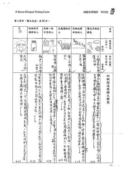 101WG303林采蓁 (2)