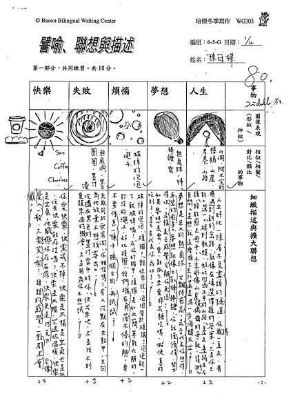 101WG303陳冠樺 (1)
