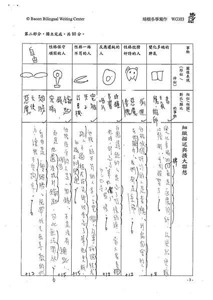 101WG303鍾淳文 (2)