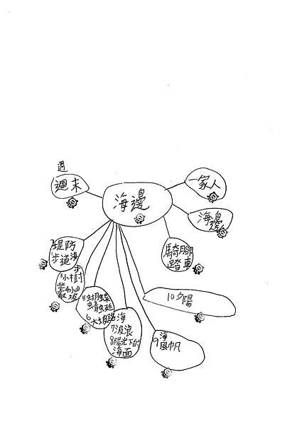 101W3307張文堰 (2)