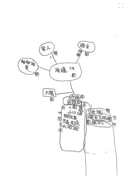 101W3307陳妍希 (2)