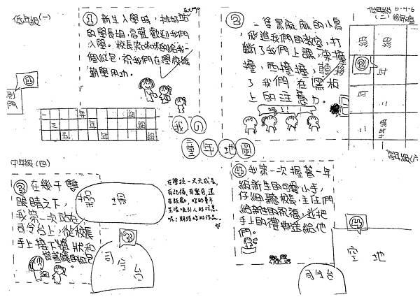 102W6401徐妤瑄
