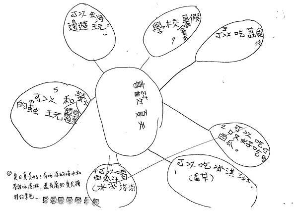 102W3410陳淳敏 (4)