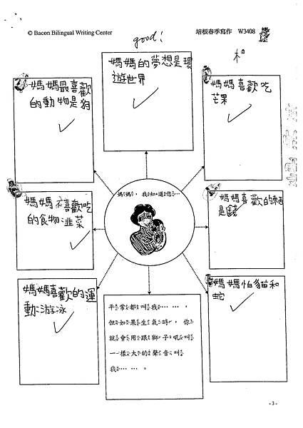 102W3408方怡雯 (3)