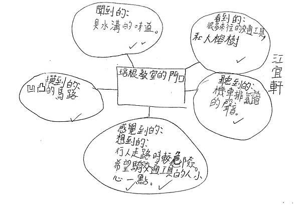 102WM206江宜軒 (3)