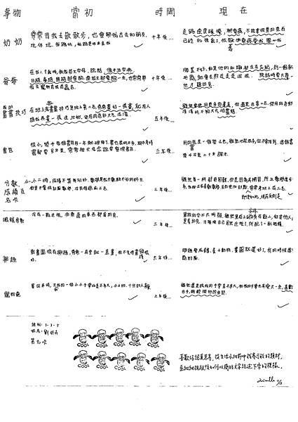 102W5209劉忻卉 (1)