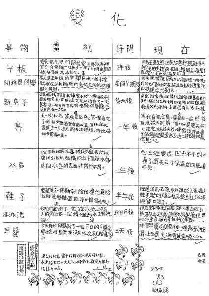 102W5209謝承諺 (1)