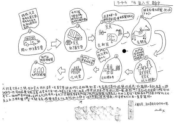 102W6208黃睿宇