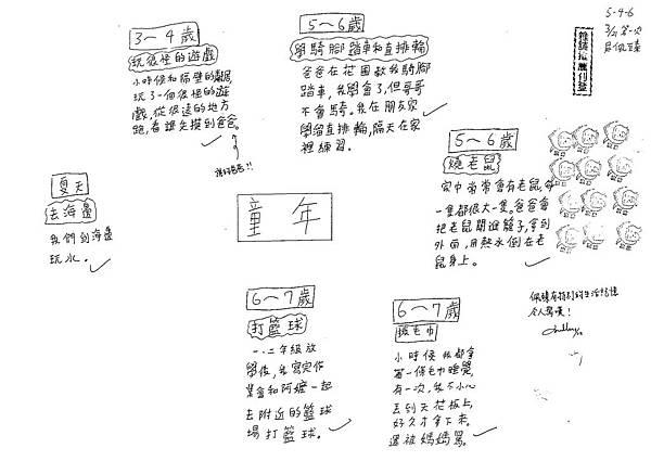 103W6401吳佩臻