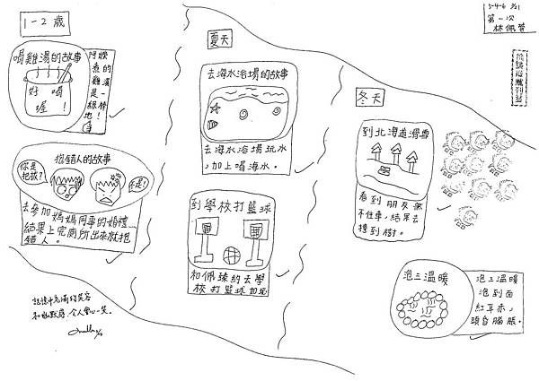 103W6401林佩蓉