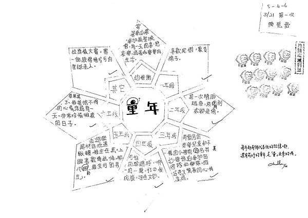 103W6401陳苑妤