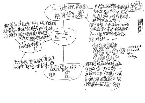 103W6401劉世捷