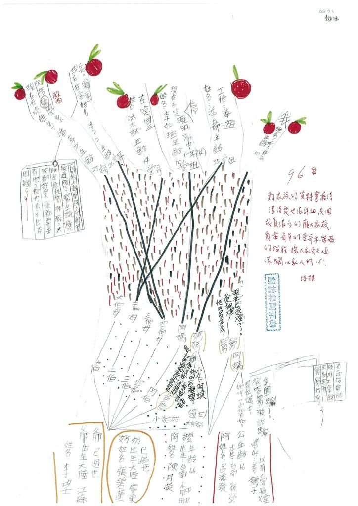 103W5103李詠涵