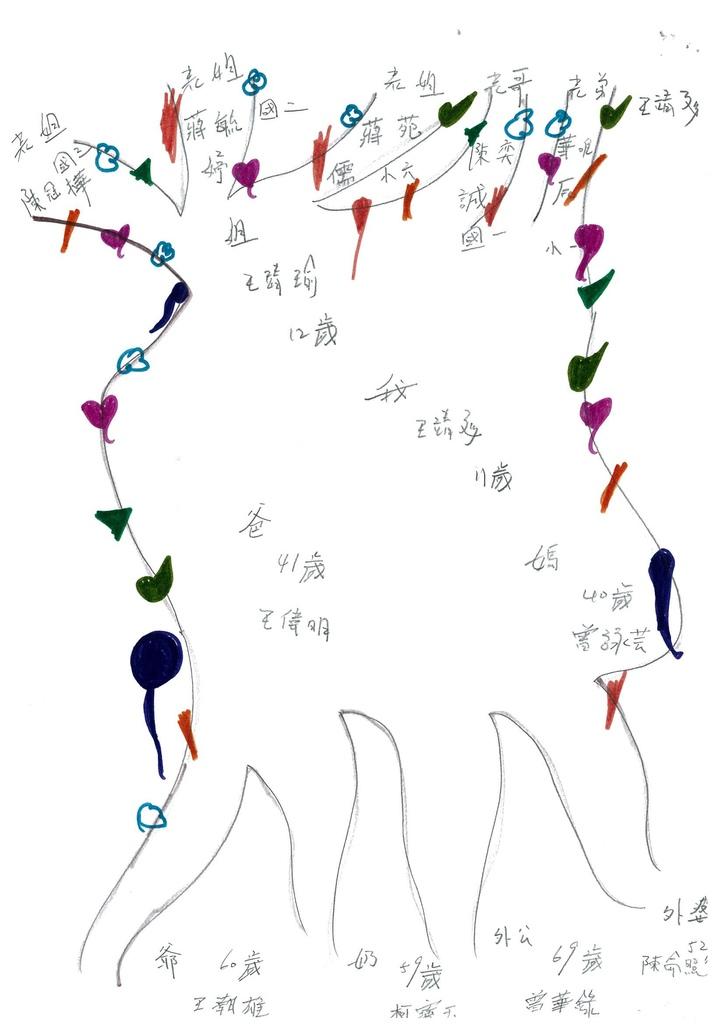 103W5103王靖文 (4)