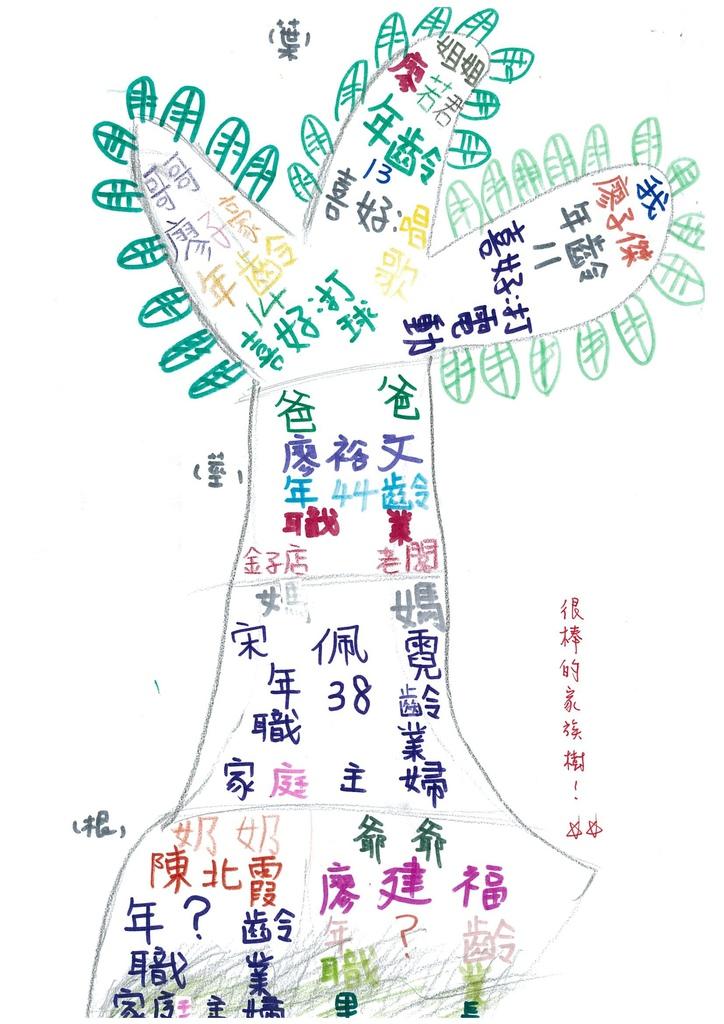 103W5103廖子傑 (4)