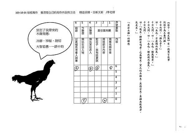 103WE206周凱儒 (4)