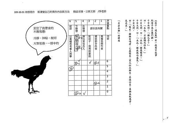 103WE206蔡侑哲 (3)
