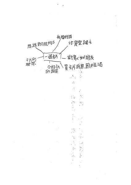 103W4306林鈺添 (4)