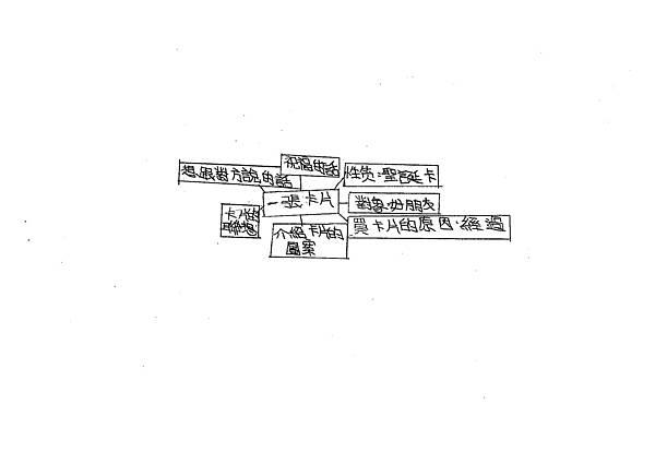 103W4306姚宣辰 (3)