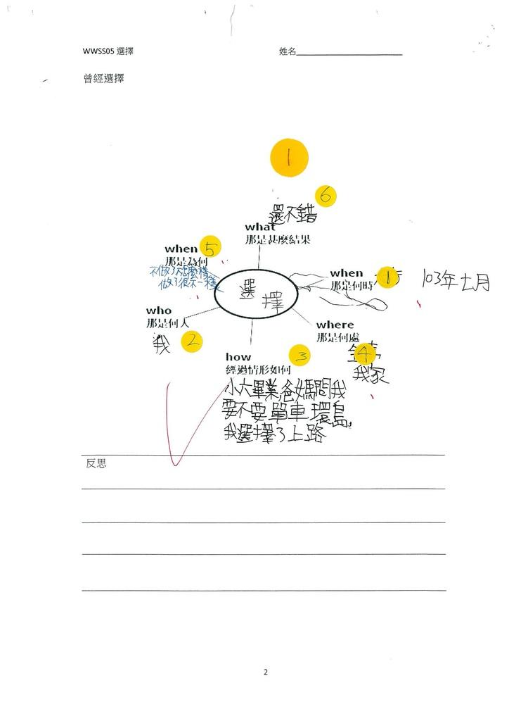 104WSS05左睿楨 (4)