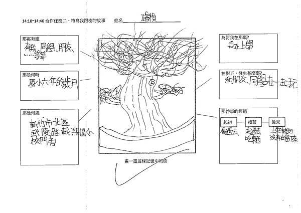 104WSS06左睿楨 (4)