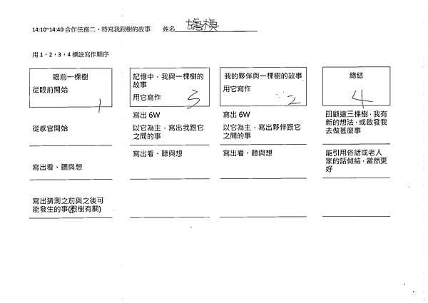 104WSS06左睿楨 (6)
