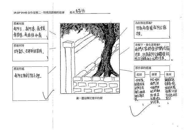 104WSS06李姿怡 (5)
