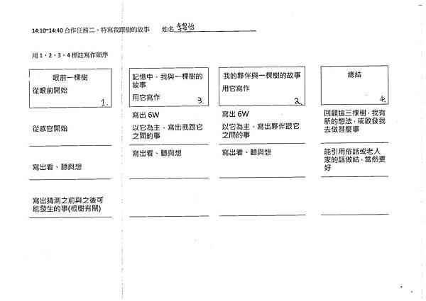 104WSS06李姿怡 (6)