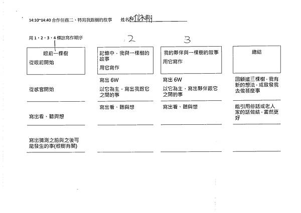 104WSS06柯詠翔 (4)