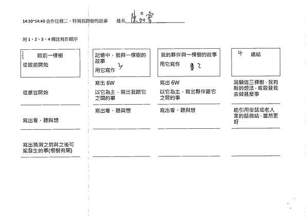 104WSS06陳品睿 (6)