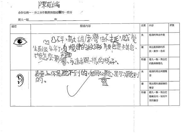 104WSS06陳宥綸 (4)