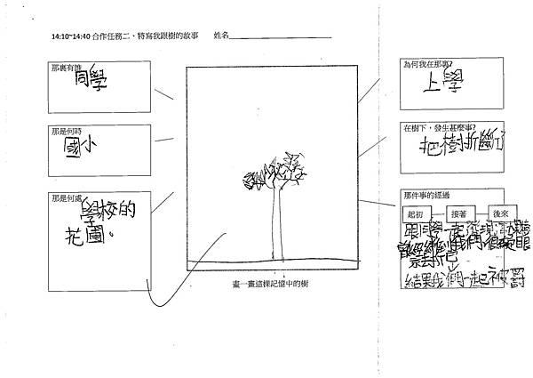 104WSS06陳宥綸 (5)