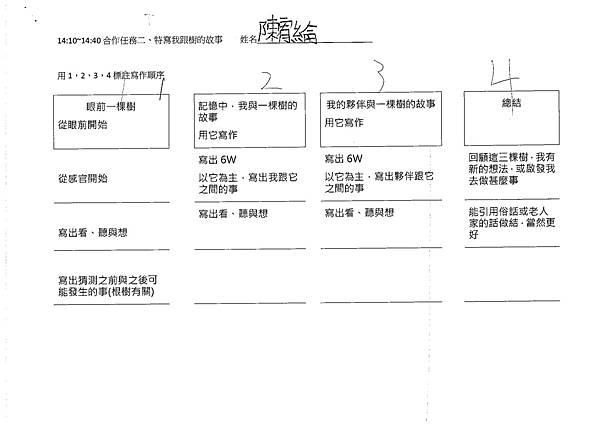 104WSS06陳宥綸 (6)