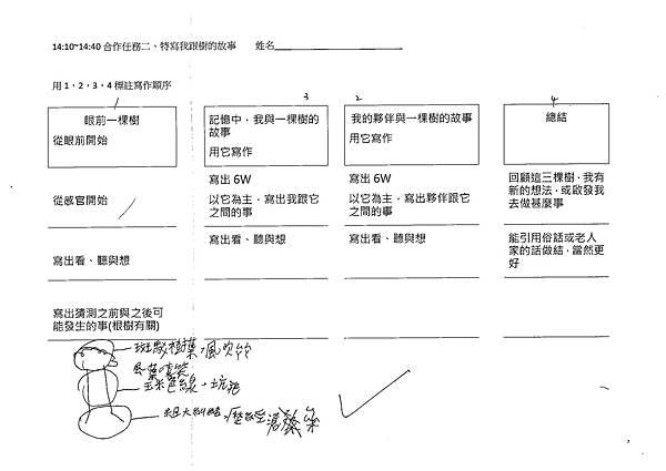 104WSS06曾子騰 (4)