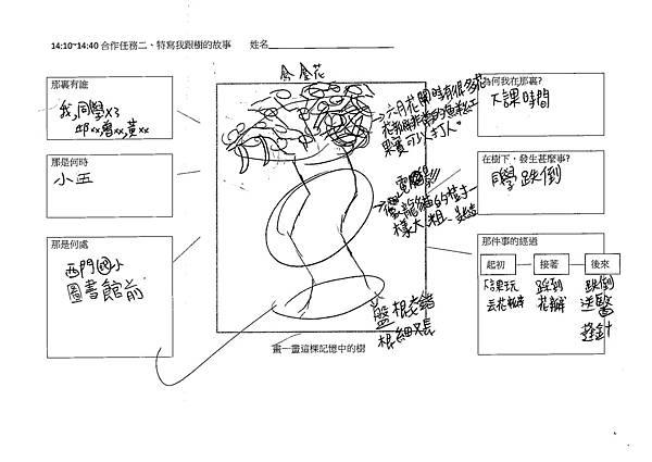 104WSS06曾子騰 (5)