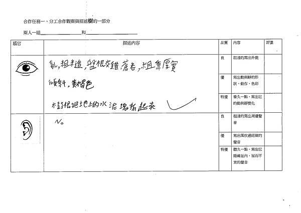 104WSS06曾子騰 (6)