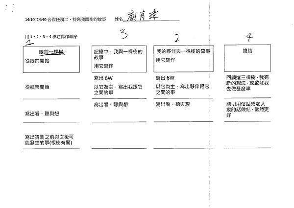 104WSS06劉育瑋 (4)