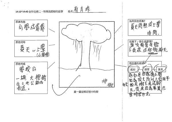104WSS06劉育瑋 (5)