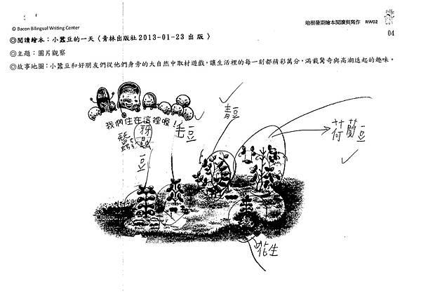 104RW02楊恆安 (3)