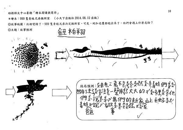 104RW04鈕柏翔 (2)