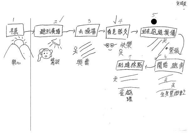 104W6203黃靖棻 (3)