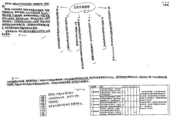 104WG203王靖瑜 (1)